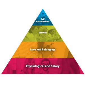 Hierarchy of Needs-1.jpg